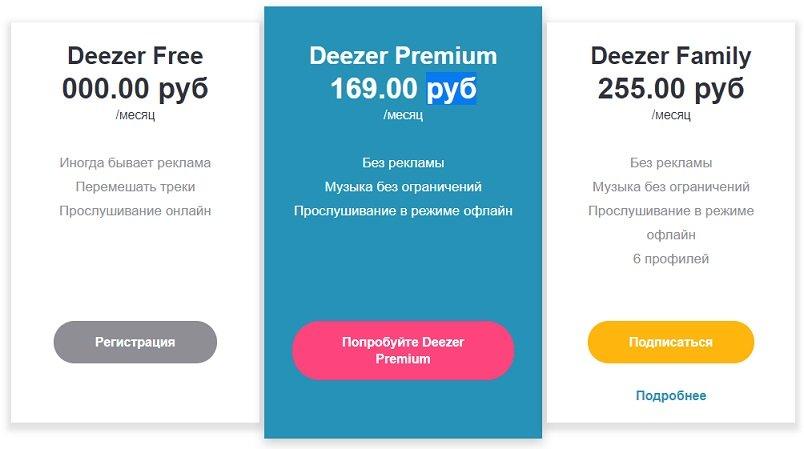 deezer : les tarifs russes