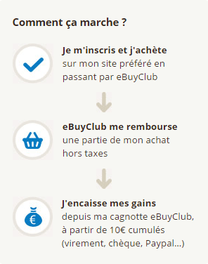 comment marche ebuyclub