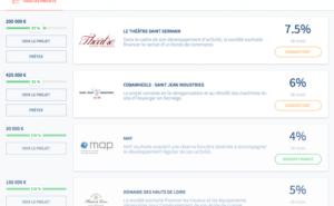 Lendix: exemple de projets