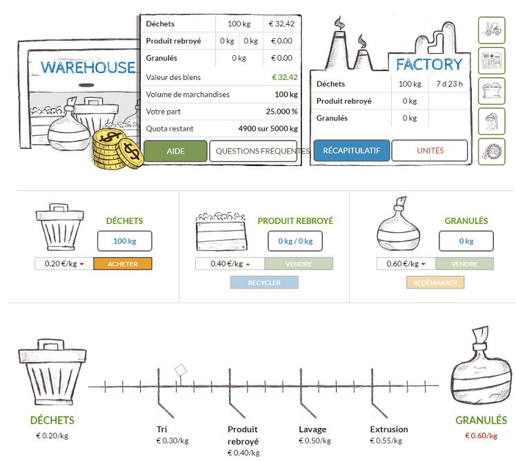 Présentation de Recyclix. 20 euros offerts